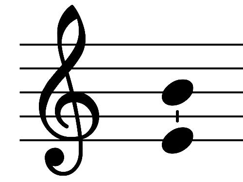 Ambitus 2-3 Jahre Kinderlieder Liedauswahl